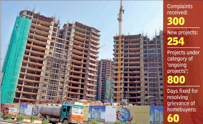 Judicial officer not appointed, Haryana RERA panel slow to take off